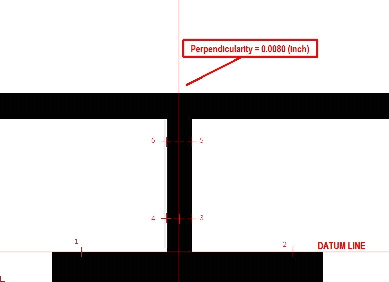 Perpendicularity of a midline measurement