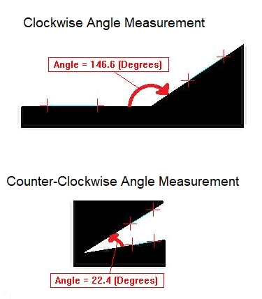 Angular Direction measurement - Clockwise or Counter-Clockwise