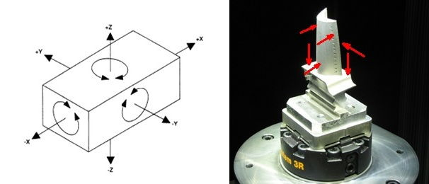 """The VisionGauge® Digital Optical Comparator's 6-point iterative alignment tool accurately locates the 6 datum points on the part and mathematically """"reorients"""" the part accordingly, along all of the part's 6 degrees of freedom"""