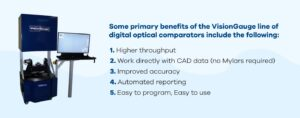 Some primary benefits of using VisionGauge digital optical comparators