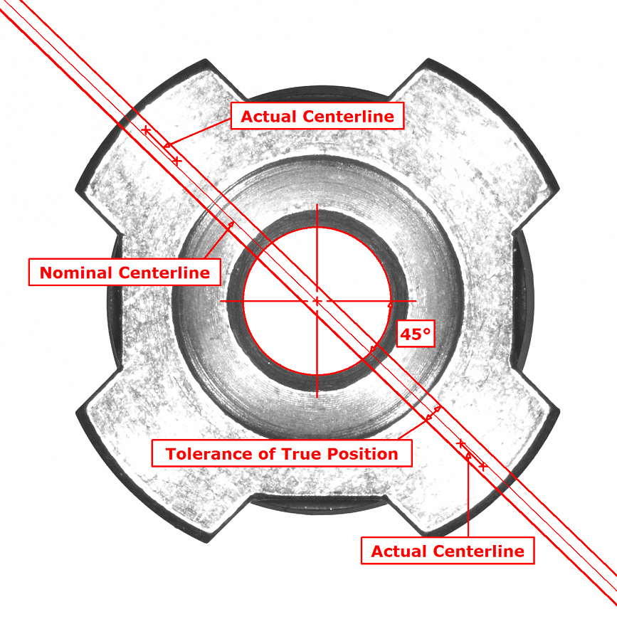 True Position of a non-circular feature inspected using Polar basic dimensions